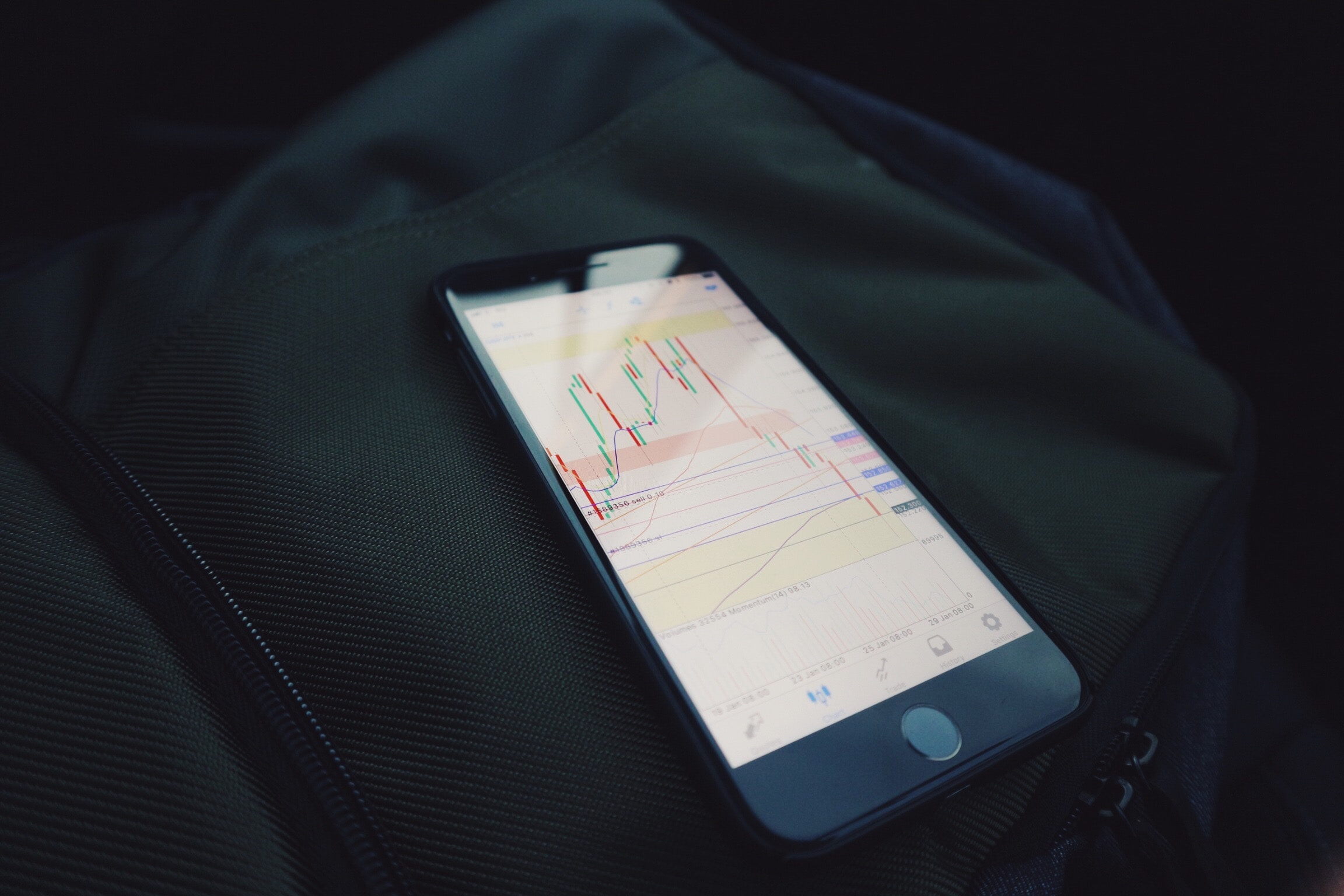 September 2019 Investment & Economic Update